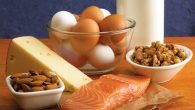 Five Protein Rich Foods that Boosts Metabolism