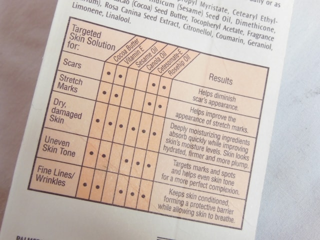 Palmer's Cocoa Butter Formula Skin Therapy Oil Results